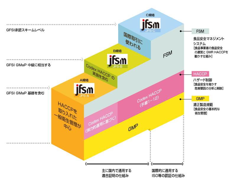 JFS資料