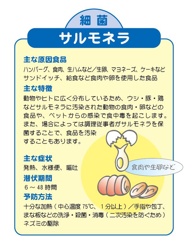 検便 サルモネラ菌